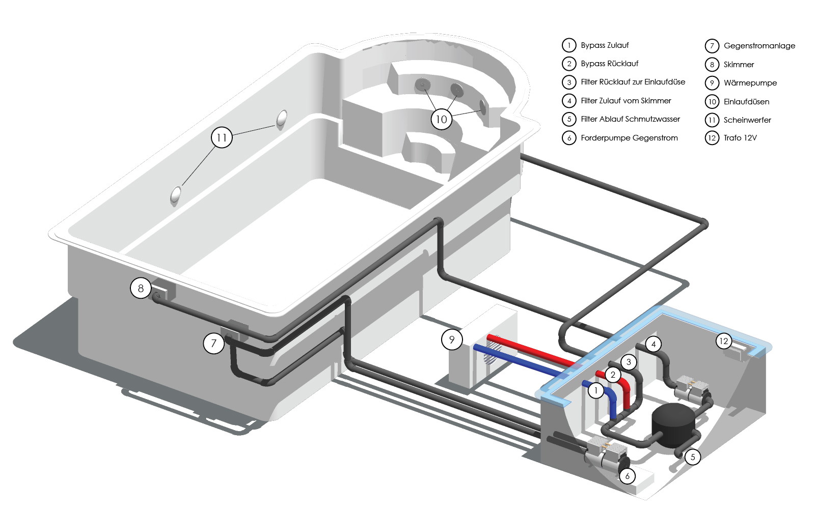 Montage pools f r garten swimmingpools fertigschwimmbecken for Stahlwandbecken einbauen